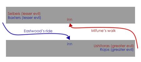 Yojimbo's townplan